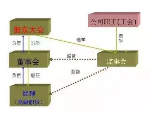 佛山照明发布董事会监事会延迟换届公告武汉